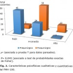 Grafico Belkis