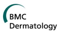 BioMedCentral Dermatology