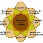 esquema-gestion-calidad