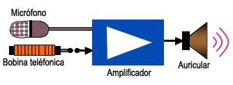 circuito-analogico1