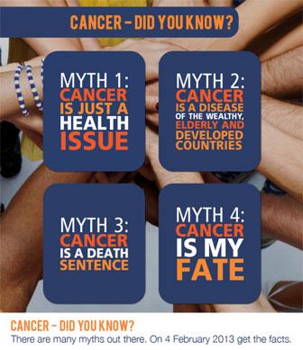 Día Mundial del Cáncer 2013: Disipar los mitos dañinos y conceptos erróneos