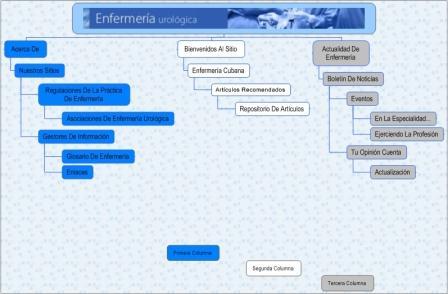 mapa enfermería urológica